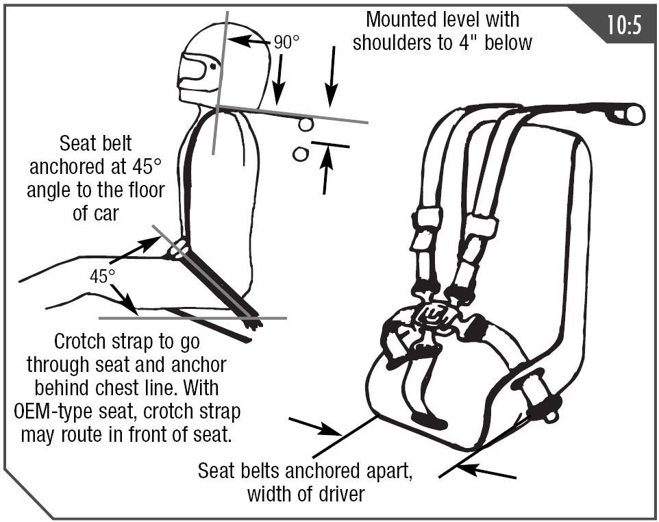Shoulder Harness Pros And Cons Chevy Nova Forum