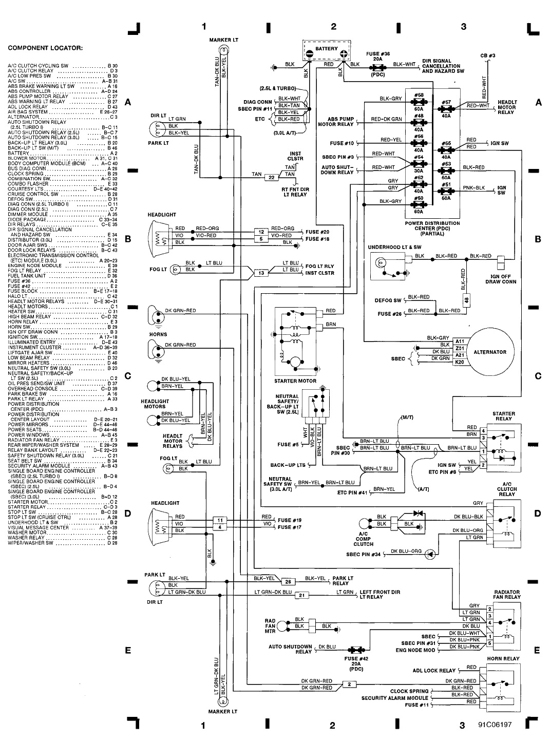 1985 dodge w150 wiring diagram imageresizertool com 1991 Dodge Daytona IROC 1986 Dodge Daytona
