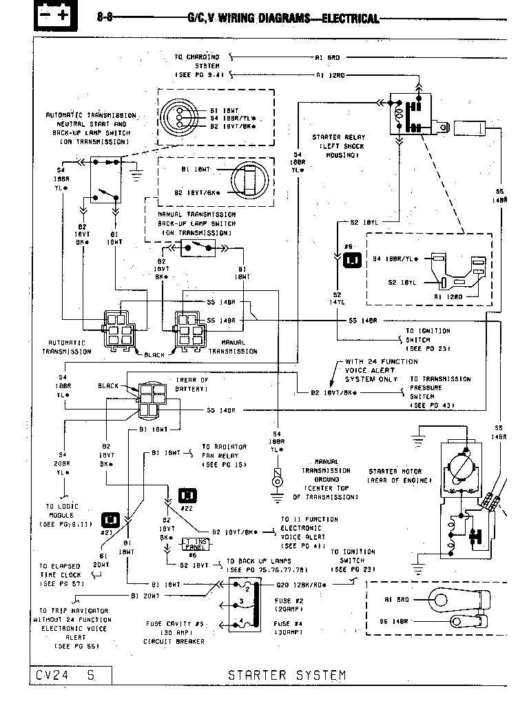starter circuit rh turbo mopar com Mercury Ignition Switch Wiring Diagram Chevy Ignition Switch Wiring Diagram