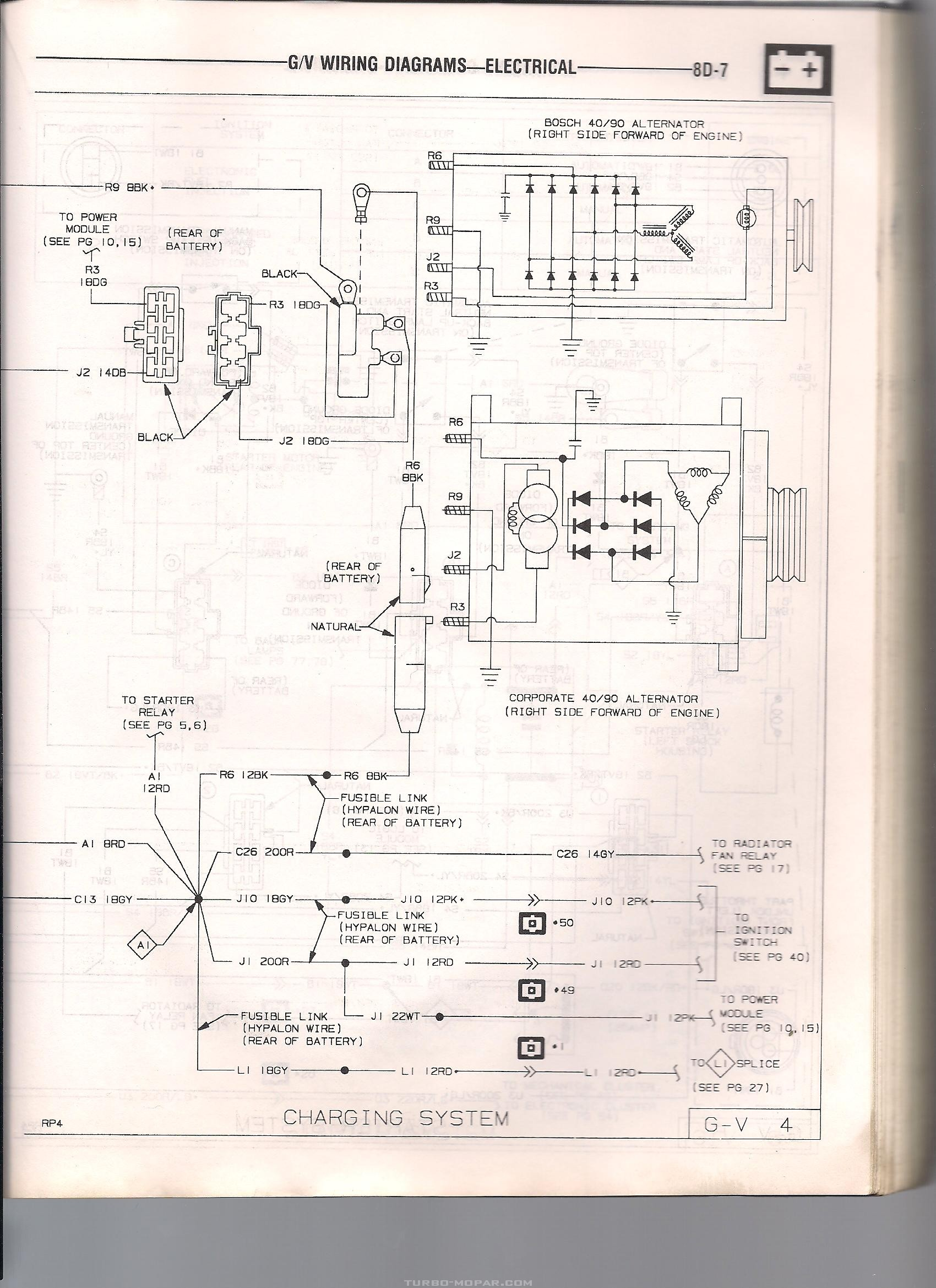 Wiring Diagram 1985 Dodge Shelby Charger About Omni Overcharging Glh